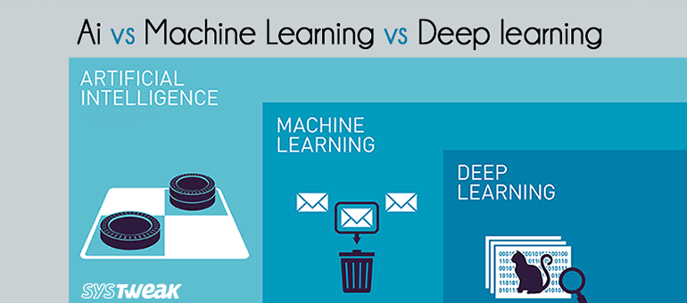 definition machine learning